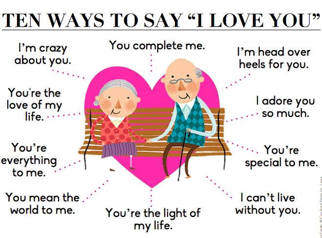 """<p> Nếu ngại nói câu """"I love You"""" truyền thống, bạn hãy thử một trong 10 câu nói lãng mạn và sáng tạo như trong hình để gửi lời yêu thương đến một nửa của mình ngay hôm nay:</p> <p> 1. I'm crazy about you: Anh phát điên vì em/Em phát điên vì anh<br /> 2. You complete me: Anh đã hoàn thiện con người em/Em đã hoàn thiện con người anh<br /> 3. I'm head over heels for you: Anh chao đảo vì em/Em chao đảo vì anh<br /> 4. I adore you so much: Anh ngưỡng mộ em rất nhiều/Em ngưỡng mộ anh rất nhiều<br /> 5. You're special to me: Với anh, em thật đặc biệt/Với em, anh thật đặc biệt<br /> 6. I can't live without you: Anh không thể sống thiếu em/Em không thể sống thiếu anh<br /> 7. You're the light of my life: Anh là ánh sáng của đời em/Em là ánh sáng của đời anh<br /> 8. You mean the world to me: Với anh, em là cả thế giới/Với em, anh là cả thế giới<br /> 9. You're everything to me: Anh là tất cả của đời em/Em là tất cả của đời anh<br /> 10. You're the love of my life: Anh là tình yêu của đời em/Em là tình yêu của đời anh</p>"""