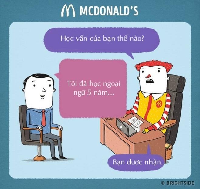 <p> Phỏng vấn vào McDonald's.</p>