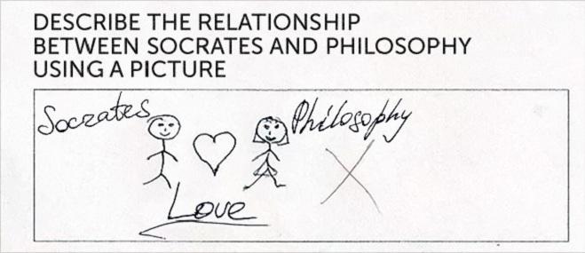 """<p class=""""Normal""""> Yêu cầu của bài kiểm tra là mô tả mối quan hệ giữa Socrates và triết học bằng một bức tranh, học sinh đã thể hiện mối quan hệ này như một tình yêu nam nữ.</p>"""