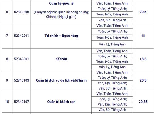 diem-chun-truong-hoa-sen-ngoai-ngu-tin-hoc-tp-hcm-4