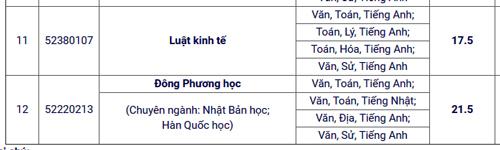 diem-chun-truong-hoa-sen-ngoai-ngu-tin-hoc-tp-hcm-5
