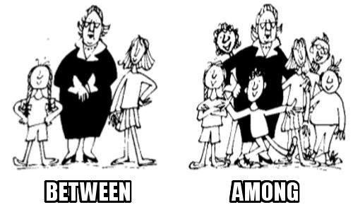 Phân biệt cách dùng 'between' và 'among'