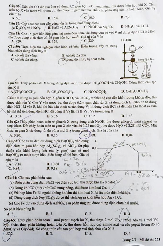 Đề và đáp án môn Hóa học thi THPT quốc gia