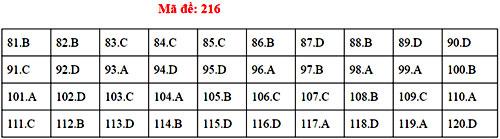 Đáp án 24 mã đề thi Sinh học THPT quốc gia - 15