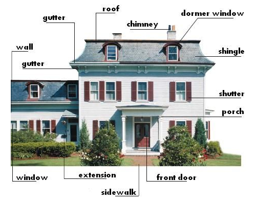 Từ vựng tiếng Anh chỉ các phần bên ngoài ngôi nhà