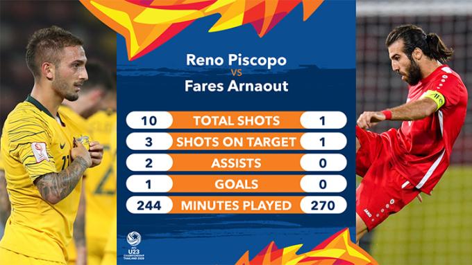 Piscopo