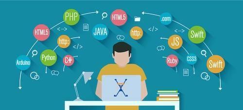 Ngôn ngữ lập trình giúp con người giao tiếp với máy tính.