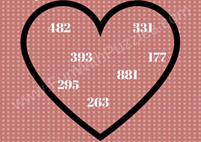Thử thách IQ với năm câu đố toán học