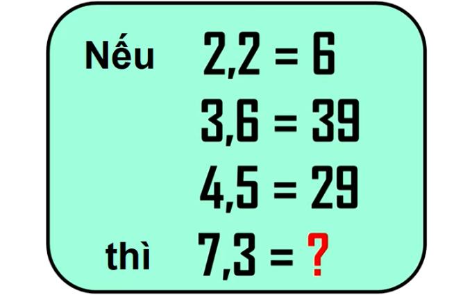 Thử thách suy luận với năm câu đố Toán học - 2