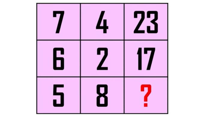 Thử thách suy luận với năm câu đố Toán học - 4
