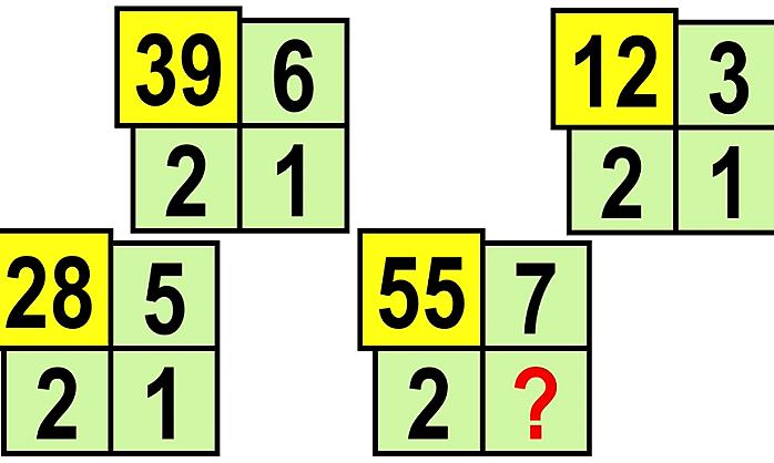 Năm bài toán tìm số còn thiếu