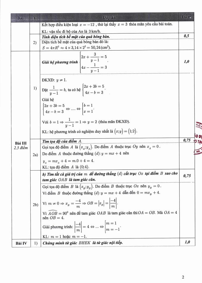Hà Nội công bố đáp án ba môn thi vào lớp 10 - 2