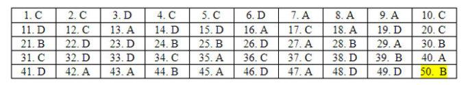 Đáp án 24 mã đề Tiếng Anh thi tốt nghiệp THPT - 18