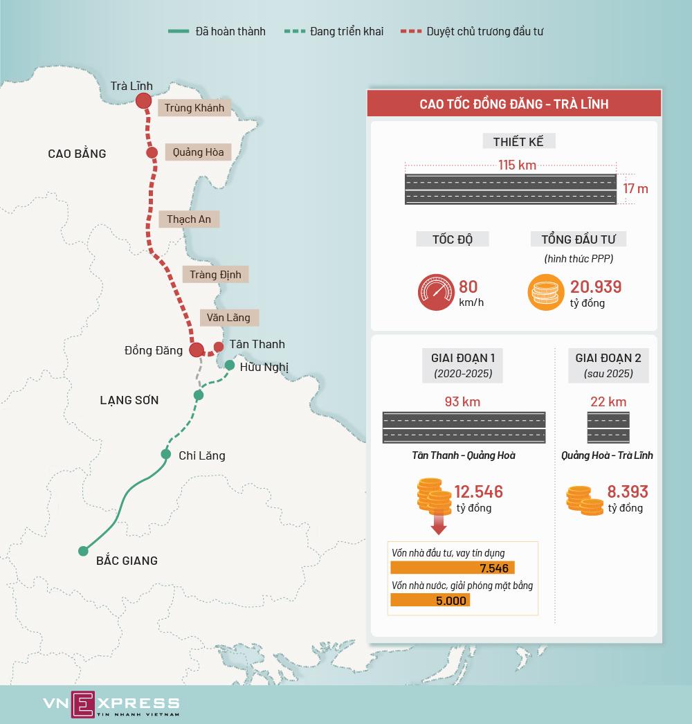 Cao tốc Lạng Sơn - Cao Bằng được đầu tư như thế nào?
