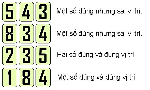 Thể dục trí não với năm câu đố