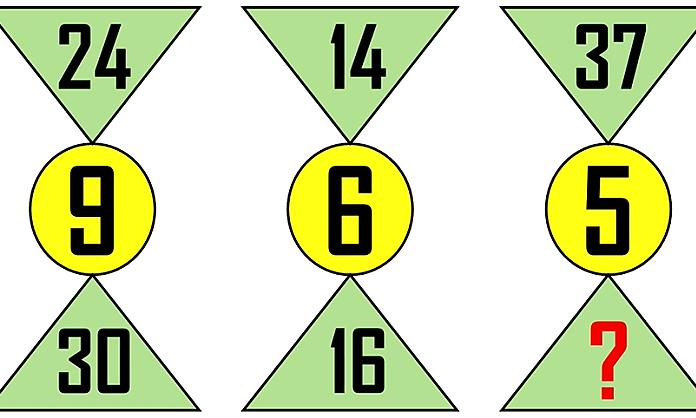Năm câu đố thử thách tư duy