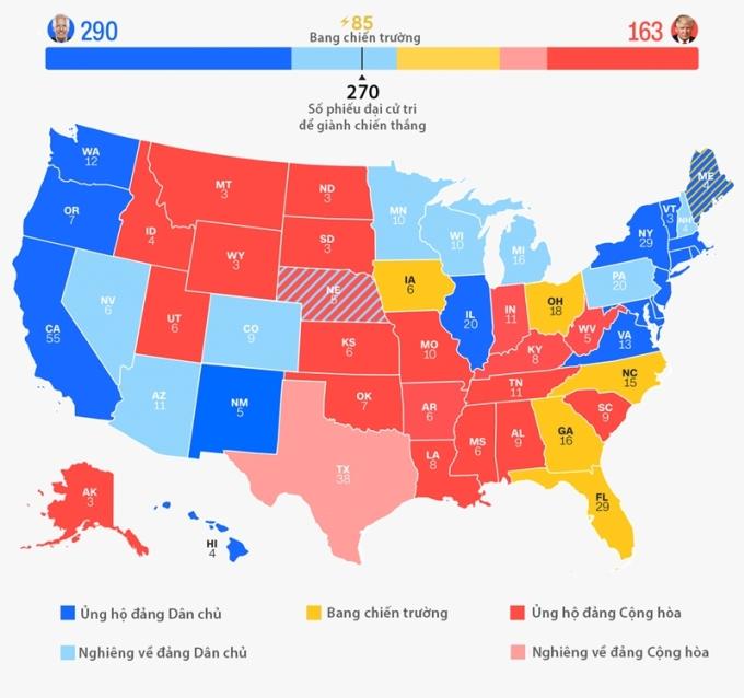 Khảo sát phiếu đại cử tri. Đồ họa: CNN.