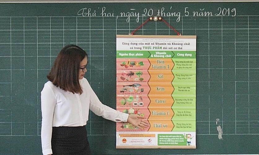 4.000 trường tiểu học tham gia dự án Bữa ăn học đường
