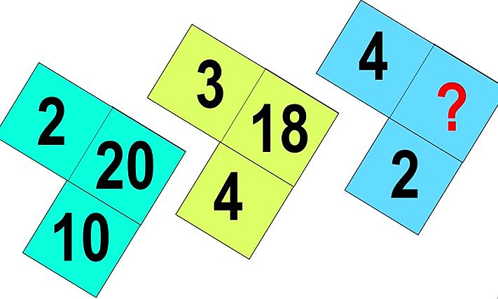 Thử thách tư duy với năm câu đố Toán học