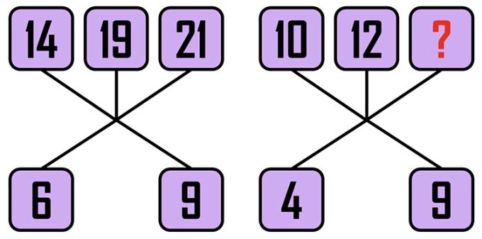 Thể dục trí não với bốn bài toán điền số - 6
