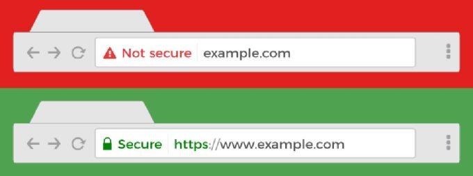Đường dẫn vào trang web có độ bảo mật cao hơn thường bắt đầu bằng cụm https://. Ảnh: Owltree.