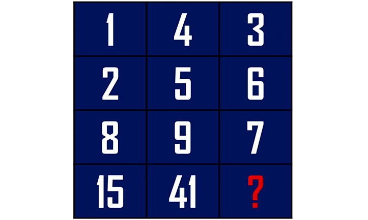 Thử thách suy luận với câu đố điền số