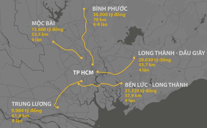 Cùng với 4 công trình cao tốc, tuyến đường từ TP HCM đi Bình Phước sẽ giúp phát triển kinh tế vùng. Đồ họa: Thanh Nhàn.