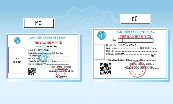 Mẫu ảnh thẻ BHYT mới và cũ đang được dùng song song trong khám chữa bệnh trên toàn quốc. Đồ họa: Việt Chung