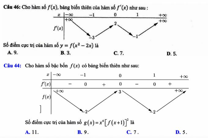 vi-du-toan-8567-1620731194.jpg?w=680&h=0&q=100&dpr=1&fit=crop&s=OHW0kHufogEs7newToaHmw
