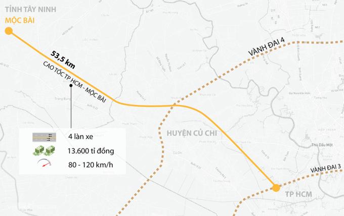 Sơ đồ hướng tuyến cao tốc TP HCM - Mộc Bài. Đồ hoạ: Khánh Hoàng.
