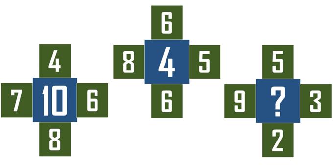 Bốn câu đố thử thách tư duy - 1