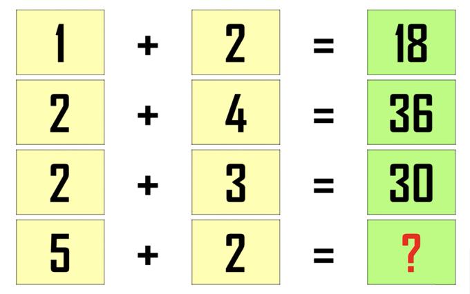Bốn câu đố thử thách tư duy - 2