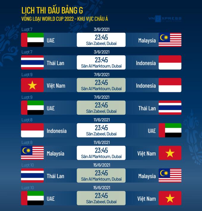 HLV Park Hang-seo gây sốc cho CĐV Việt Nam tại Dubai - 1
