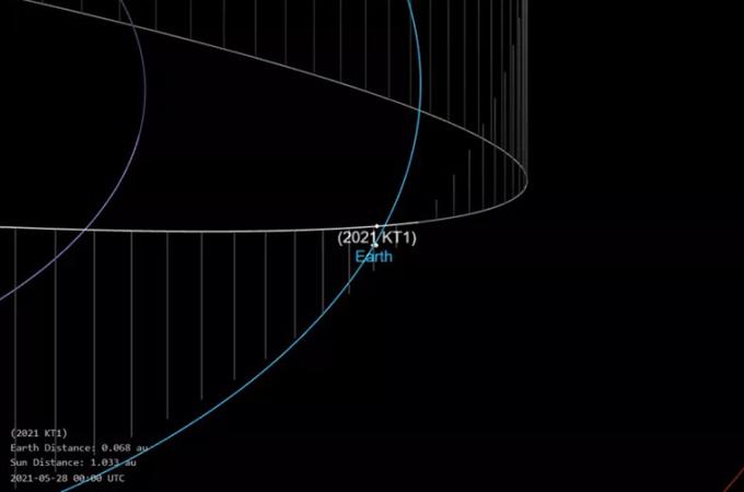 Mô phỏng vị trí của 2021 KT1 so với Trái Đất tính đến ngày 28/5. Ảnh: CNEOS.