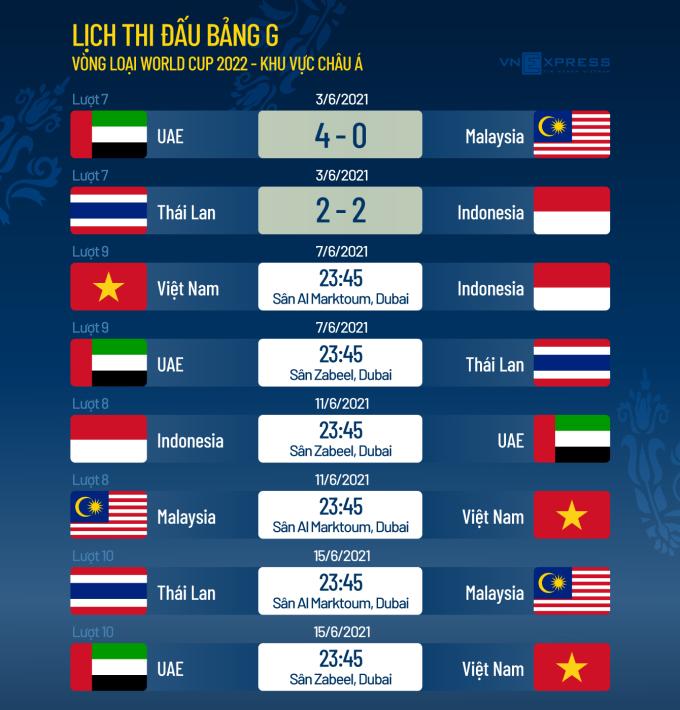Egy Maulana: Indonesia tiến bộ nhờ những trận thua Việt Nam - 2