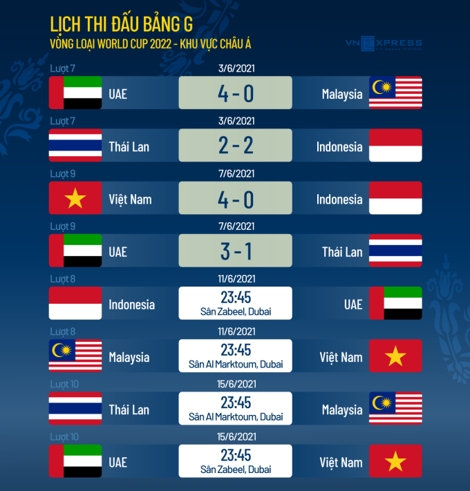 Vì sao trận gặp Malaysia có ý nghĩa sống còn với Việt Nam? - 3