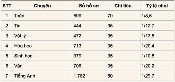 ty-le-choi-chuyen-Sp-5392-1623330288.jpg?w=680&h=0&q=100&dpr=1&fit=crop&s=gmt7ztiuh0Mc0OcZL9XSvg