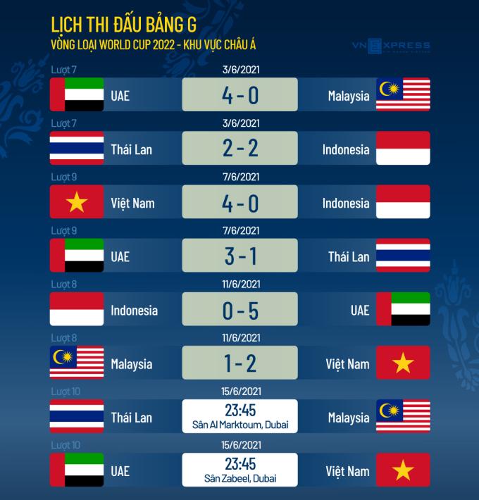 HLV Park đăng ký cả ba thủ môn cho trận UAE - 2