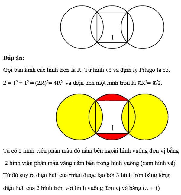 Đáp án bài toán một phút trong kỳ thi quốc tế WMTC