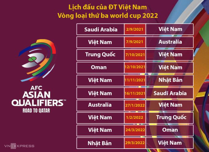 Việt Nam từng toàn thua các đội bảng B - 1
