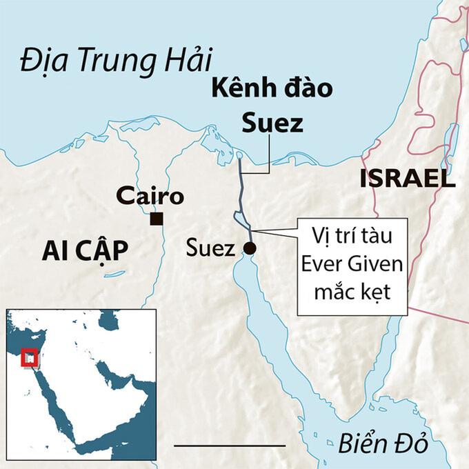 Tàu chắn kênh Suez sắp được thả
