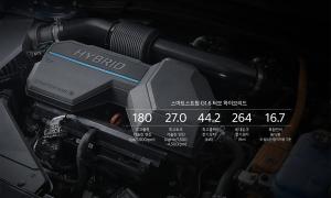 Kia-Sportage-Hybrid-2022-3-118-2544-2014-1626969205.jpg?w=300&h=180&q=100&dpr=1&fit=crop&s=oZ3XibZJqhLbewWL2gT_hw